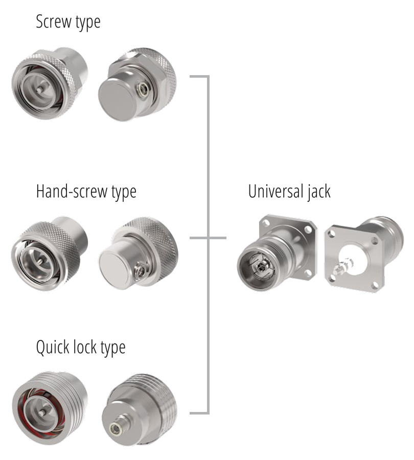 4.3-10 IMS Connector Systems